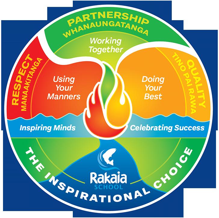 Our Values, Rakaia School